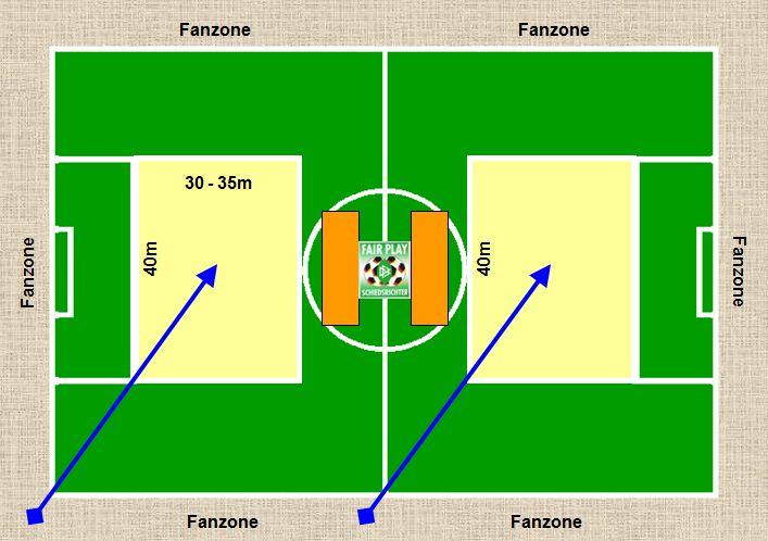 Fussball Verband Mittelrhein Fairplayliga